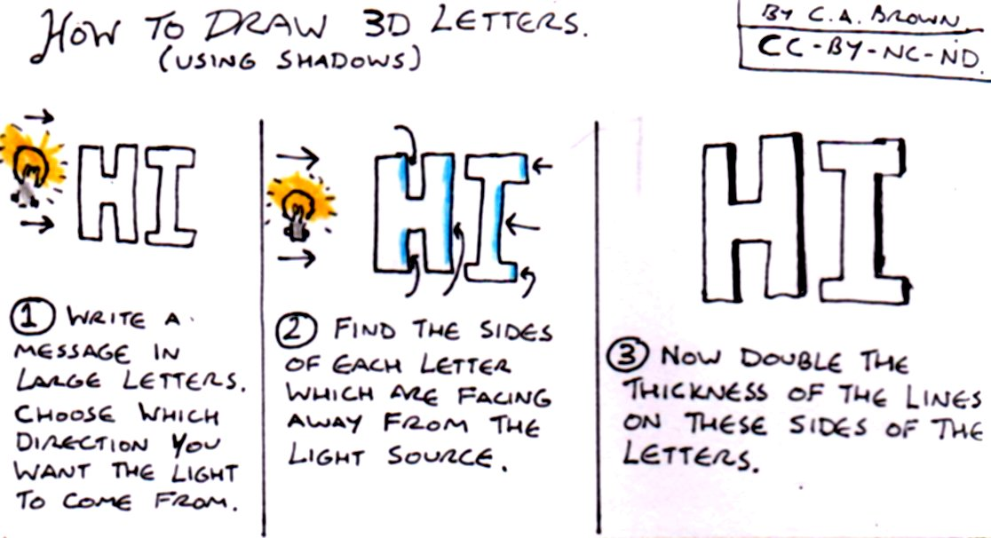 How to draw 3d letters using shadows pekoeblaze the official blog this image is released under a creative commons by nc nd licence expocarfo Gallery