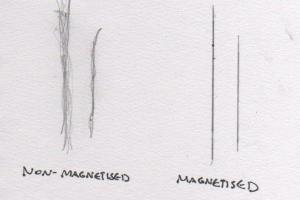 A basic comparison of the results of using magnetised and non-magnetised pencils.
